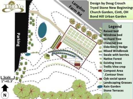 Urban Agriculture Design of a retrofit, 2013, Cincinnati, Ohio, USA