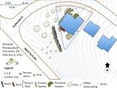PermacultureSuburban Edible Landscaping Design, Cincinnati, Ohio, USA