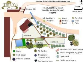 Schematic Design for kitchen garden, Herdade de Lage, Portugal 2014