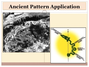 A slide from the patterns section