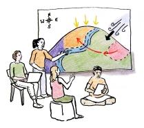 holistic-education